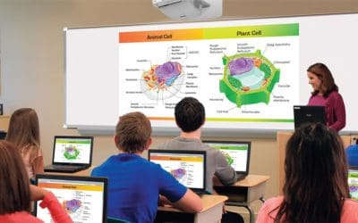 Classroom Projectors – Epson Review